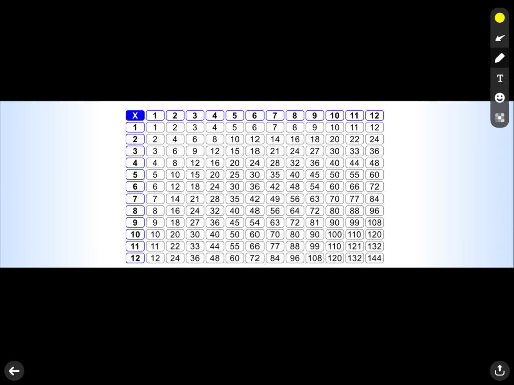 PS Tutoring Double Digit Multiplication